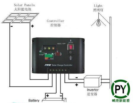 太阳能路灯控制器接线