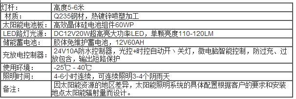 北京太阳能路灯配置表
