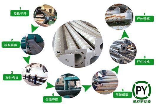 北京监控杆生产流程图