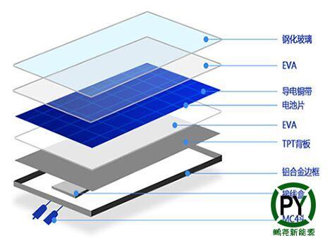 太阳能路灯电池板结构